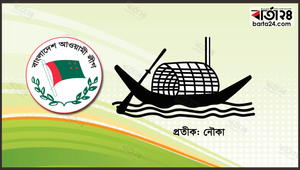 Awami League finalizes mayor candidates of 64 Pourashavas