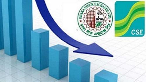 Capital market sinks low