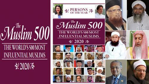 বিশ্বের প্রভাবশালী মুসলিমদের তালিকা
