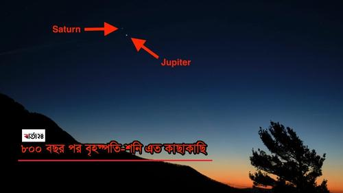 'Great Conjunction' of Saturn and Jupiter after 800 years