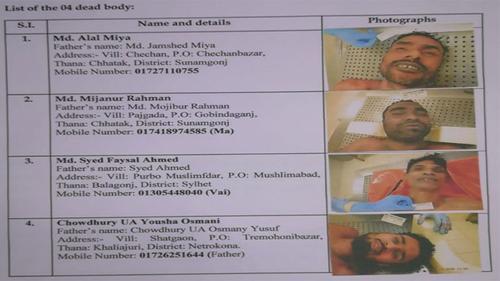 তুরস্কে নৌকাডুবিতে নিহতদের মধ্যে ৪ জন বাংলাদেশি