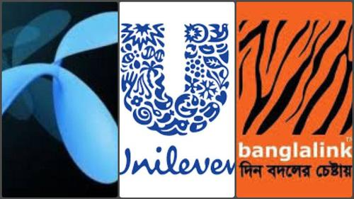 GP, Banglalink and Unilever employees to work from homes