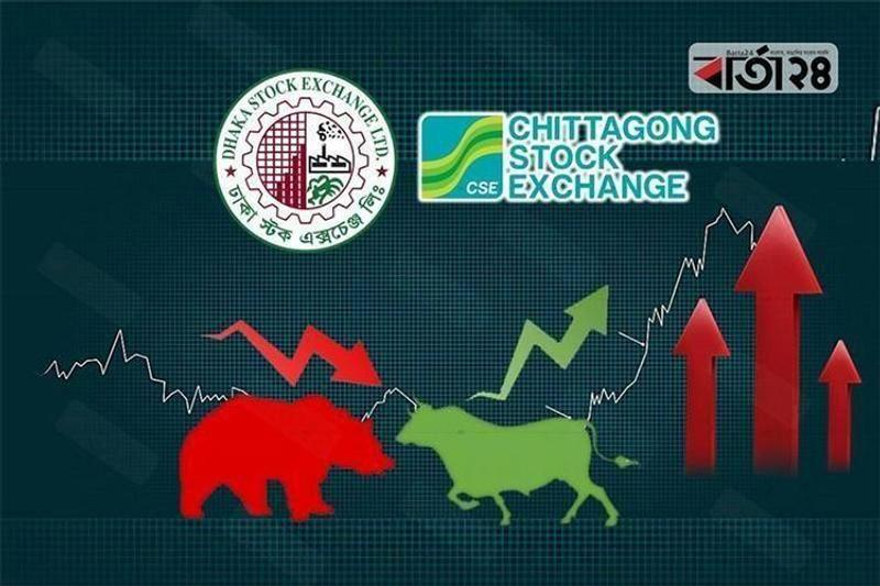 The capital market is likely to be strong soon